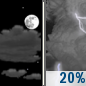 Sunday Night: A 20 percent chance of showers and thunderstorms after 4am.  Partly cloudy, with a low around 64. East northeast wind around 10 mph.
