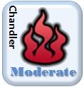 Chandler Burning Index: MODERATE