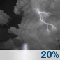 Saturday Night: Slight Chance Showers And Thunderstorms